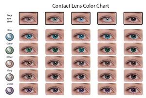 real eye color chart MEMES