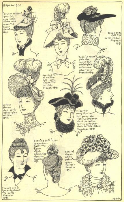 hats 1890s